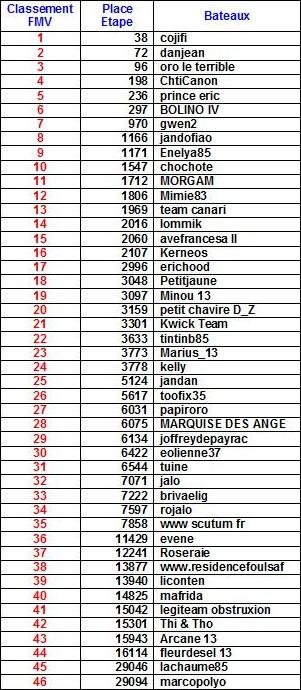 Istanbul Europa Race 1ere étape - Page 6 Sans_t21