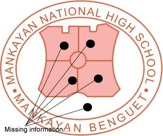 MNHS Alumni Community