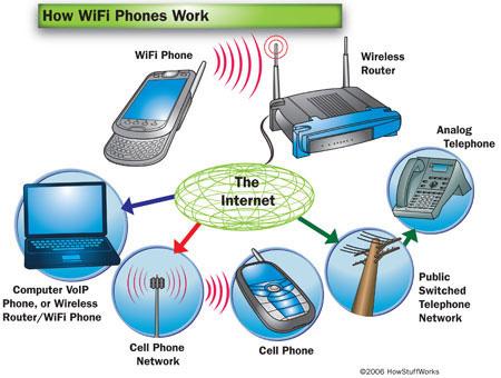 9 sai lầm thường mắc phải với mạng không dây Wifi10