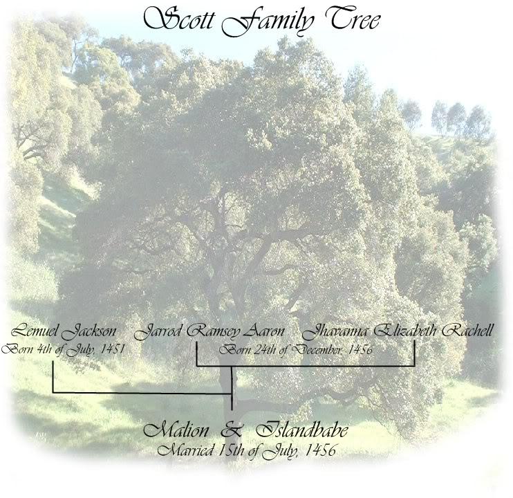 Scott Family Tree 5a10