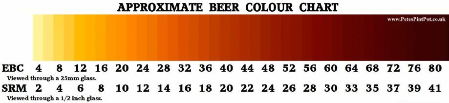 [Brassage] Faire sa bière résiliente - Page 3 066b4f10