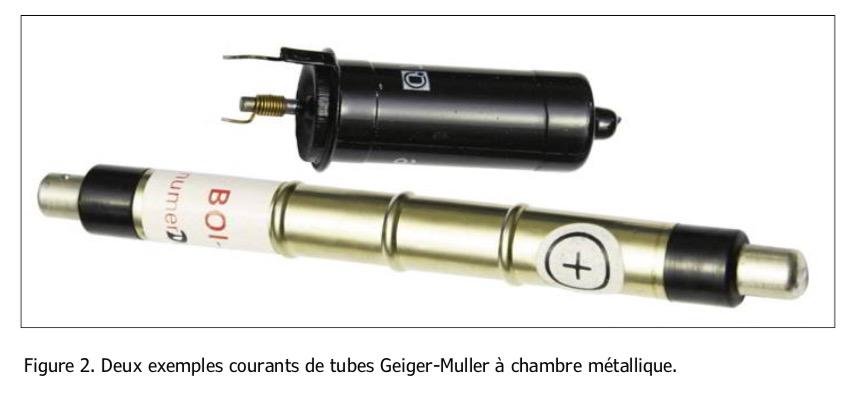 Tubes Geiger-Müller type SBM-20, STS-5 et BOI-33 Captu315