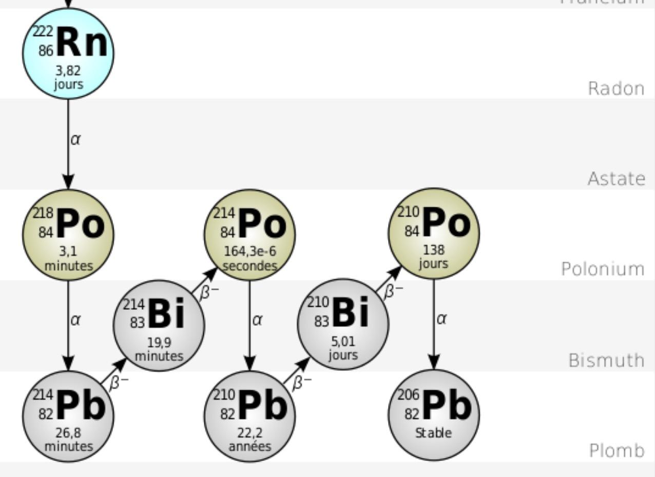 Un projet de compteur geiger à transistors - Page 2 Captu470