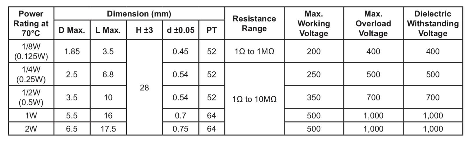 Un projet de compteur geiger à transistors - Page 2 Captu492