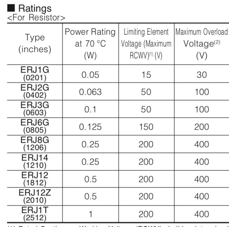 Un projet de compteur geiger à transistors - Page 2 Captu493