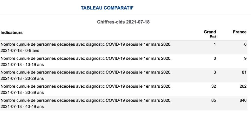 Vaccins anti Covid19 - Page 21 Captu688