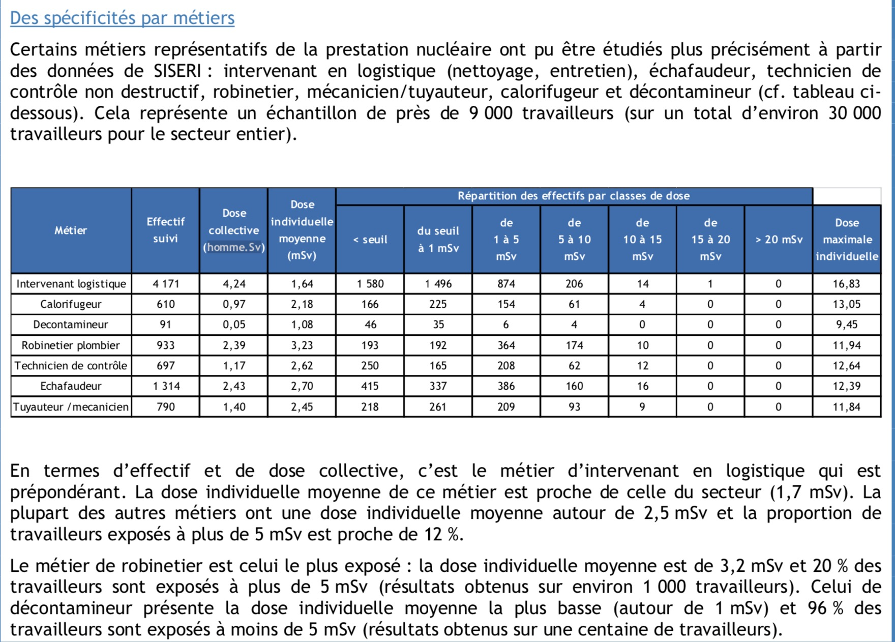 Nucléaire en France, des news ... - Page 4 Captur36