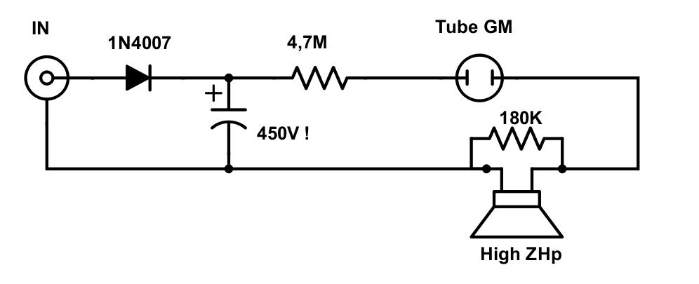 Circuits Nomades Gm-pas10