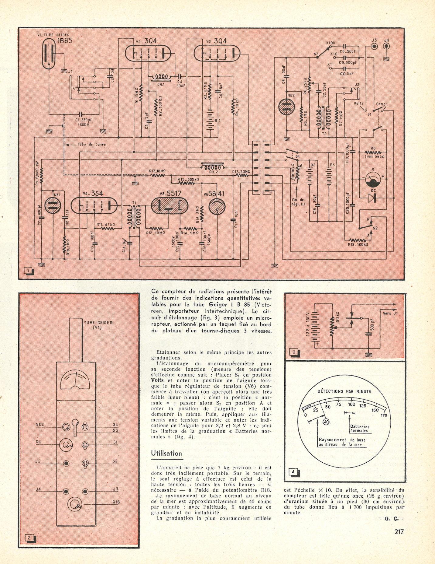 Compteur Geiger sur Leboncoin : Review, Recherches et Risque Radiologique Page_210