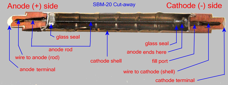 Tubes Geiger-Müller type SBM-20, STS-5 et BOI-33 Sbm-2010