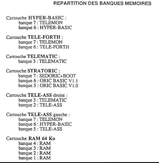 Cartouche telestrat Banque10