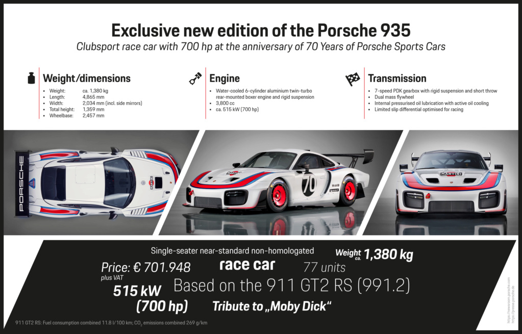 PORSCHE 935 NEW EDITION (2019) Pag_in10