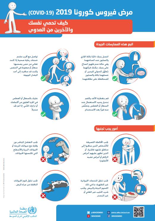 كيف تحمي نفسك والآخرين من مرض كورونا ؟ Protec11