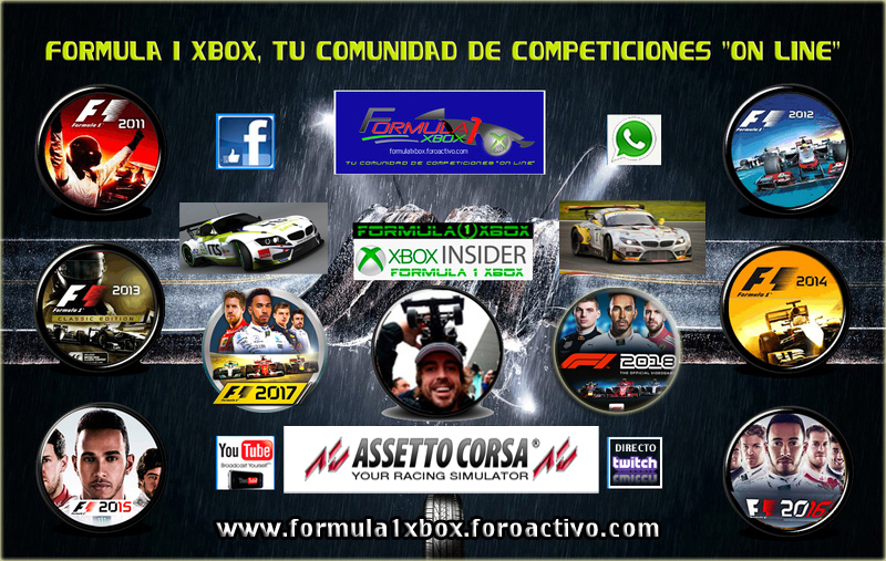 F1 2018 - XBOX ONE *** CAMPEONATO ZENNA ÉLITE 2.0 - F1 XBOX *** GP DE RUSIA - SOCHI *** 11 - 01 - 2019 *** 23:59 HORA MADRID *** RESUMEN DE VIDEOS. F_201734