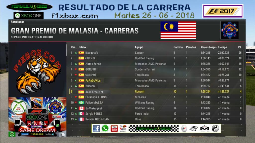 F1 2017 - XBOX ONE / CAMPEONATO OPEN LITOS - F1 XBOX / RESULTADOS Y PODIUM / G.P. DE MÓNACO + GP DE MALASIA / MARTES 26 - 06 - 2018. Resul_16