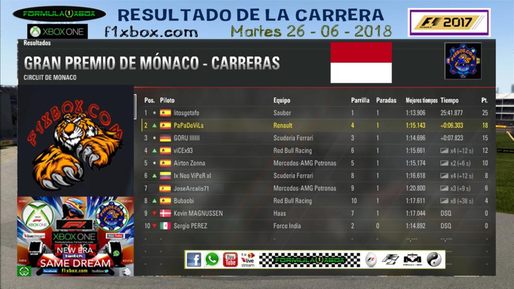 F1 2017 - XBOX ONE / CAMPEONATO OPEN LITOS - F1 XBOX / RESULTADOS Y PODIUM / G.P. DE MÓNACO + GP DE MALASIA / MARTES 26 - 06 - 2018. Resul_17