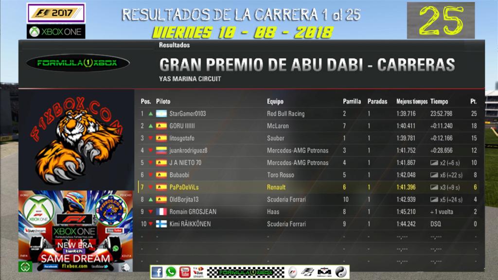 F1 2017 - XBOX ONE / CAMPEONATO CAZAFANTASMAS 5.0 - F1 XBOX / RESULTADOS Y PODIUMS DE LAS 2 CARRERAS EN ABU DABI EL VIERNES 10- 08 - 20  Resul_29