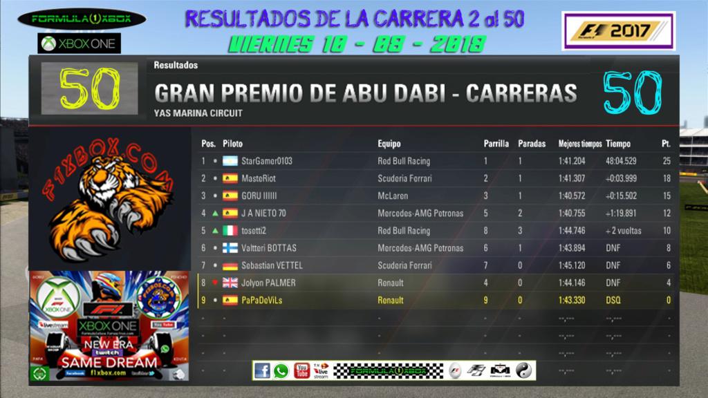 F1 2017 - XBOX ONE / CAMPEONATO CAZAFANTASMAS 5.0 - F1 XBOX / RESULTADOS Y PODIUMS DE LAS 2 CARRERAS EN ABU DABI EL VIERNES 10- 08 - 20  Resul_30