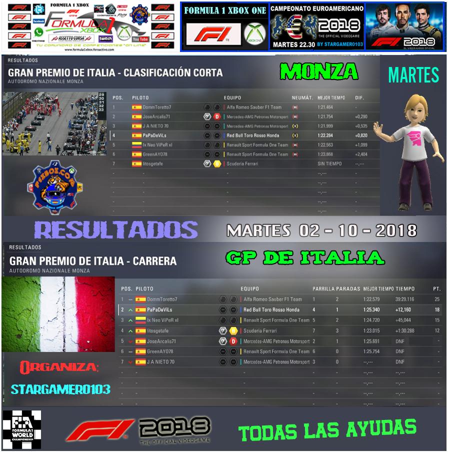 F1 2018 *** CAMPEONATO EUROAMERICANO *** TODAS LAS AYUDAS *** RESULTADOS Y PODIUM *** GP DE ITALIA *** 02 - 10 - 2018. Result15