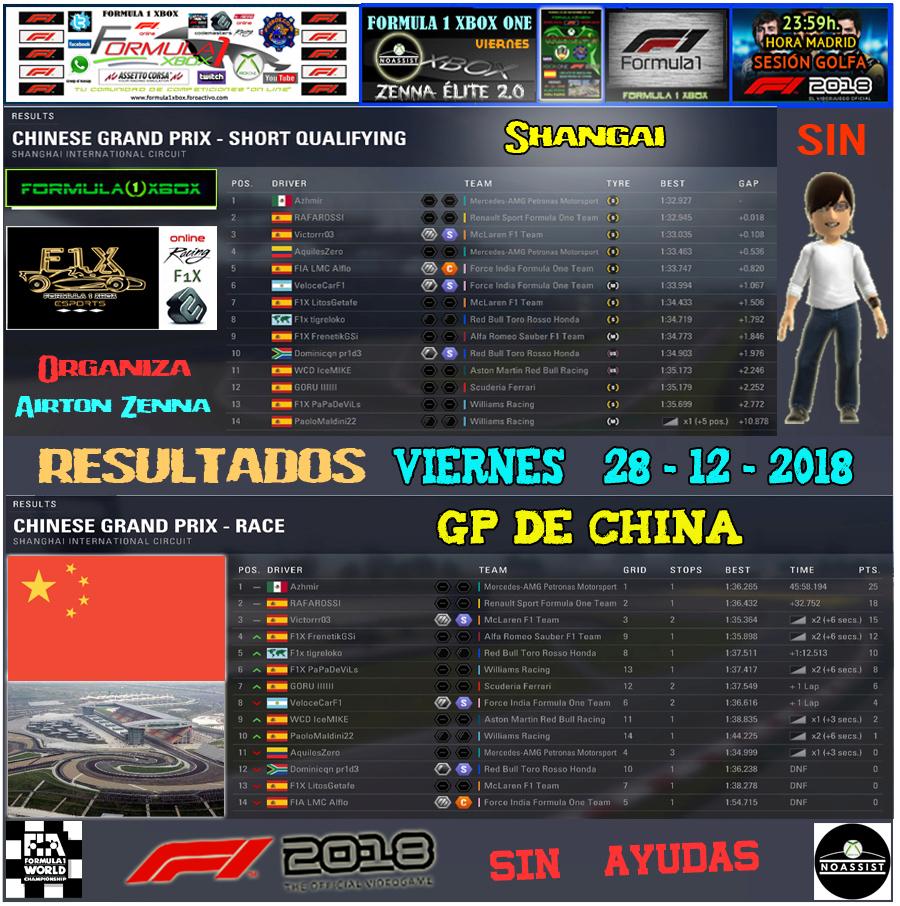 F1 2018 *** CAMPEONATO ZENNA ÉLITE 2.0 - F1X *** SIN AYUDAS *** VIERNES 23:59 HORA MADRID *** RESULTADOS Y PODIUM  GP DE CHINA / 28-12-2018. Result46