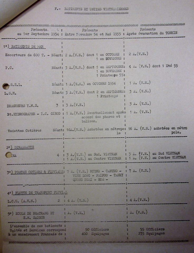 [Opérations de guerre] INDOCHINE - TOME 9 - Page 38 410