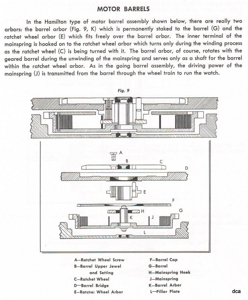 L'histoire des montres de chemins de fers - Page 5 72539610