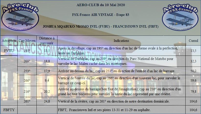 FSX-France Air Vintage Etape 83 Nav24410