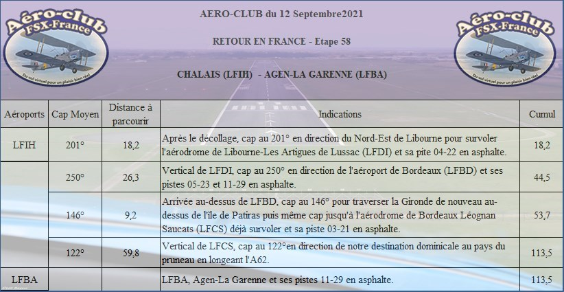 Retour en France Etape 58 Retou304