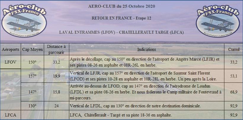 Retour en France Etape 12 Retour35
