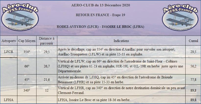 Retour en France Etape 19 Retour52
