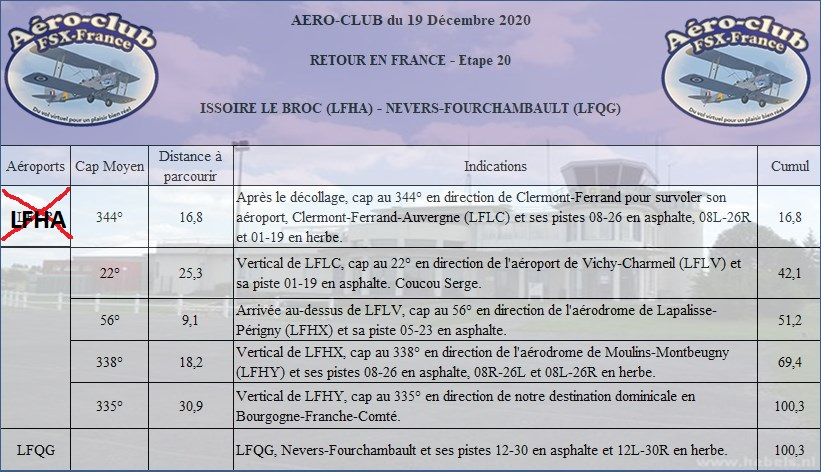 Retour en France Etape 20 Retour56