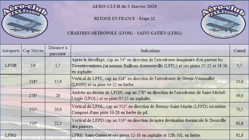 Retour en France Etape 22 Retour61