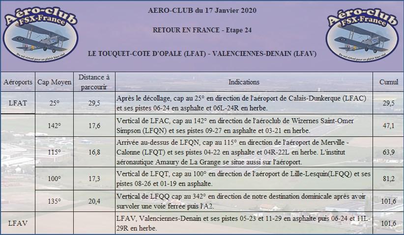 Retour en France Etape 24 Retour64
