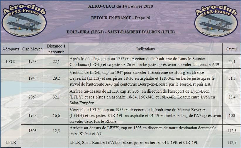 Retour en France Etape 28 Retour73