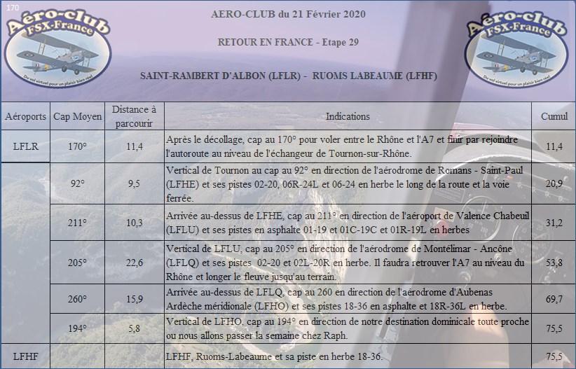 Retour en France Etape 29 Retour81