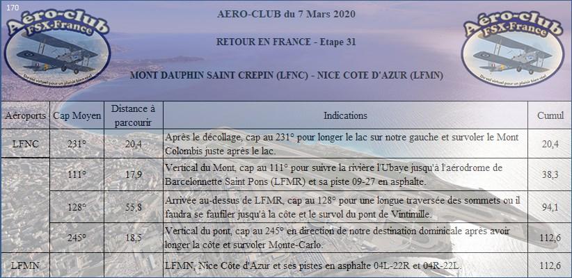 Retour en France Etape 31 Retour89