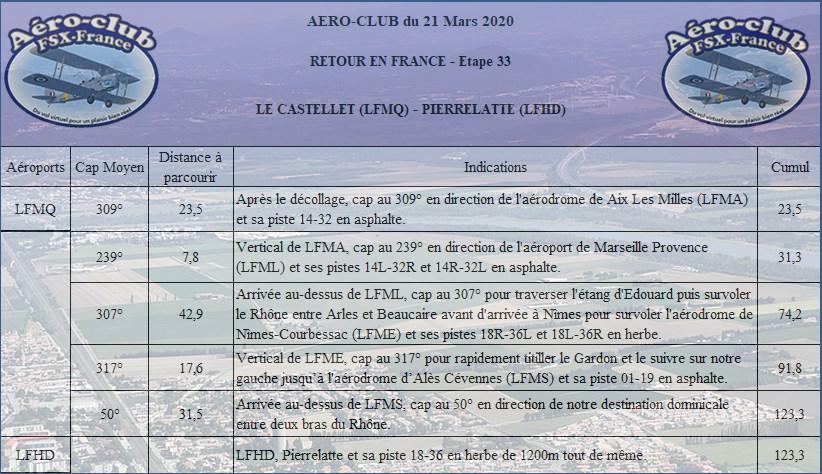 Retour en France Etape 33 Retour96