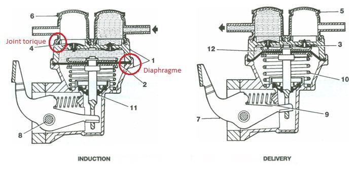 Restauration sous capot d'une mini de 1979 - Page 2 Tech_s10