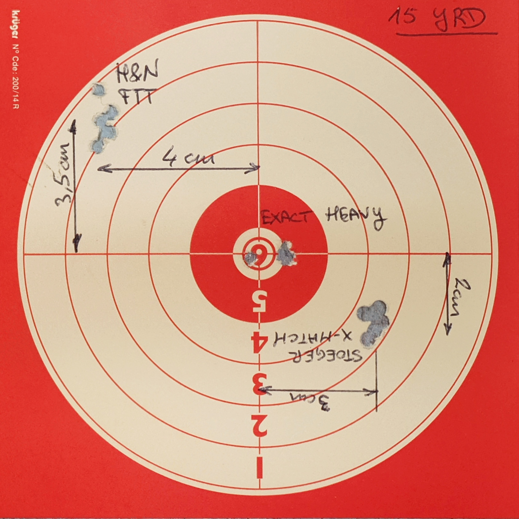 Résultats de tir variables selon munition 15873910