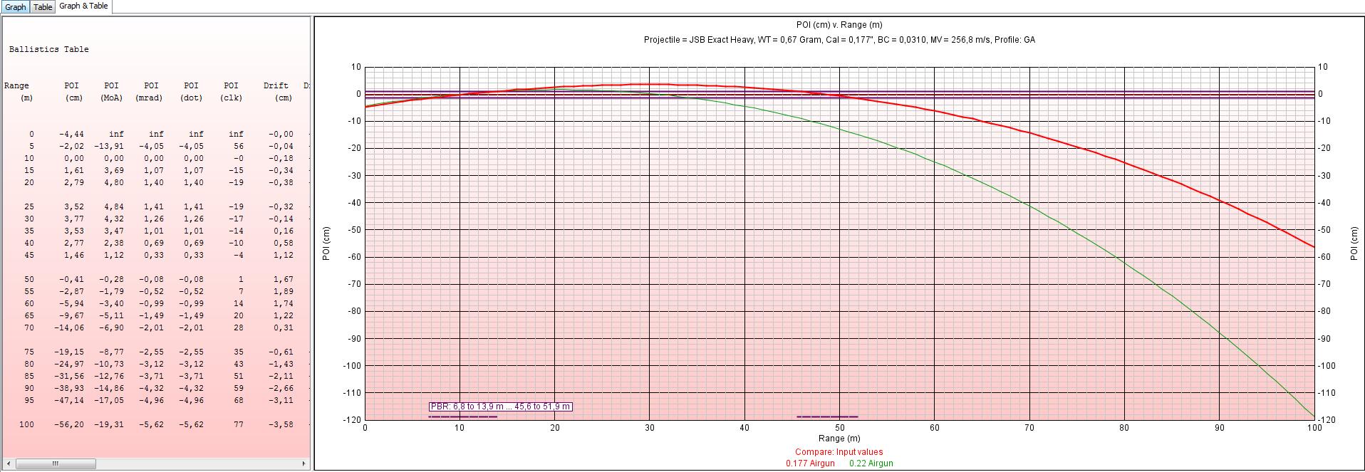 Calcul de la chute jsb heavy  Graph10
