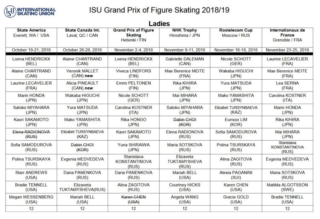 GP - 1 этап. Oct 19 - Oct 21 2018  Skate America, Everett, WA /USA E18