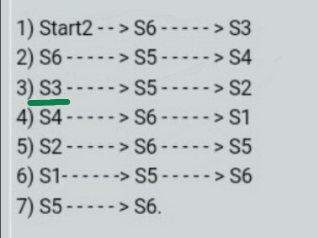 MICHU TRADING SYSTEM! Sketch64
