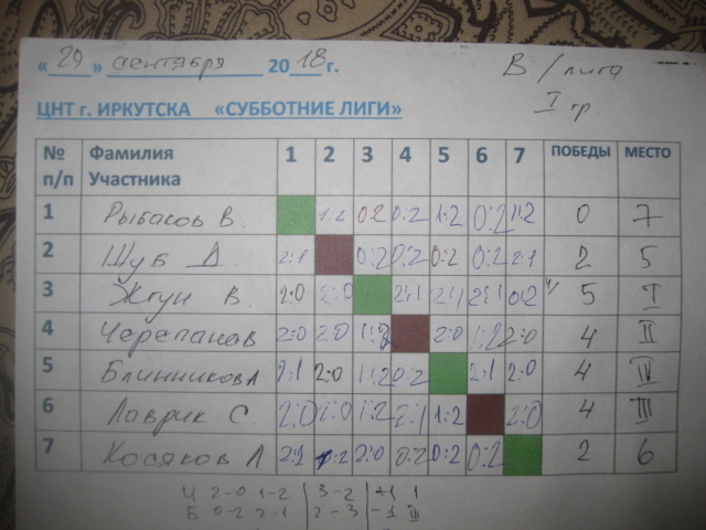 СУББОТНИЕ ЛИГИ в ЦЕНТРЕ НАСТОЛЬНОГО ТЕННИСА г.Иркутска 29 сентября 2018 г. Img_8048