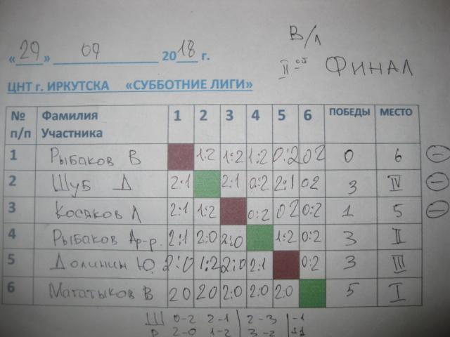 СУББОТНИЕ ЛИГИ в ЦЕНТРЕ НАСТОЛЬНОГО ТЕННИСА г.Иркутска 29 сентября 2018 г. Img_8051