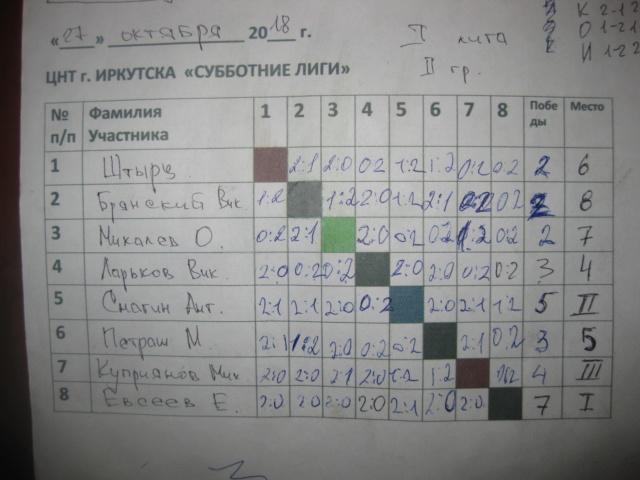 СУББОТНИЕ ЛИГИ в ЦЕНТРЕ НАСТОЛЬНОГО ТЕННИСА г.Иркутска 27 октября 2018 г. Img_8137