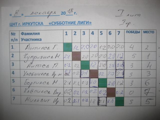 СУББОТНИЕ ЛИГИ в ЦНТ 8 декабря 2018 года Img_8234