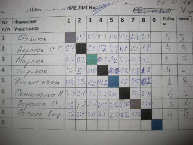 СУББОТНИЕ ЛИГИ в ЦНТ 8 декабря 2018 года Img_8240