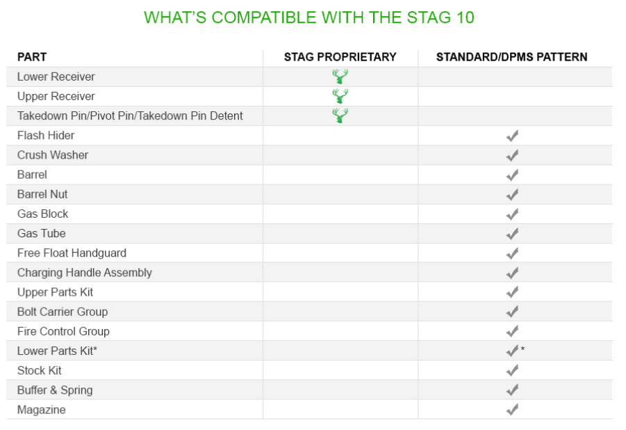 Stag Arms Stag-10 CDN Rifle- Non-Restreint- Qq10