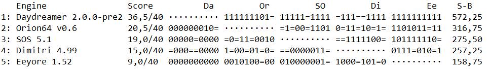 Randoms R8_tab10