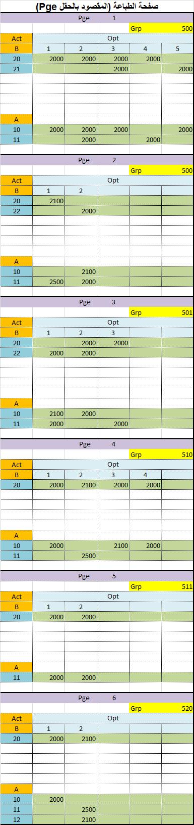 كيف اتحكم في ترقيم معين حسب كل فرقة (المرحلة الثانية) Pge10